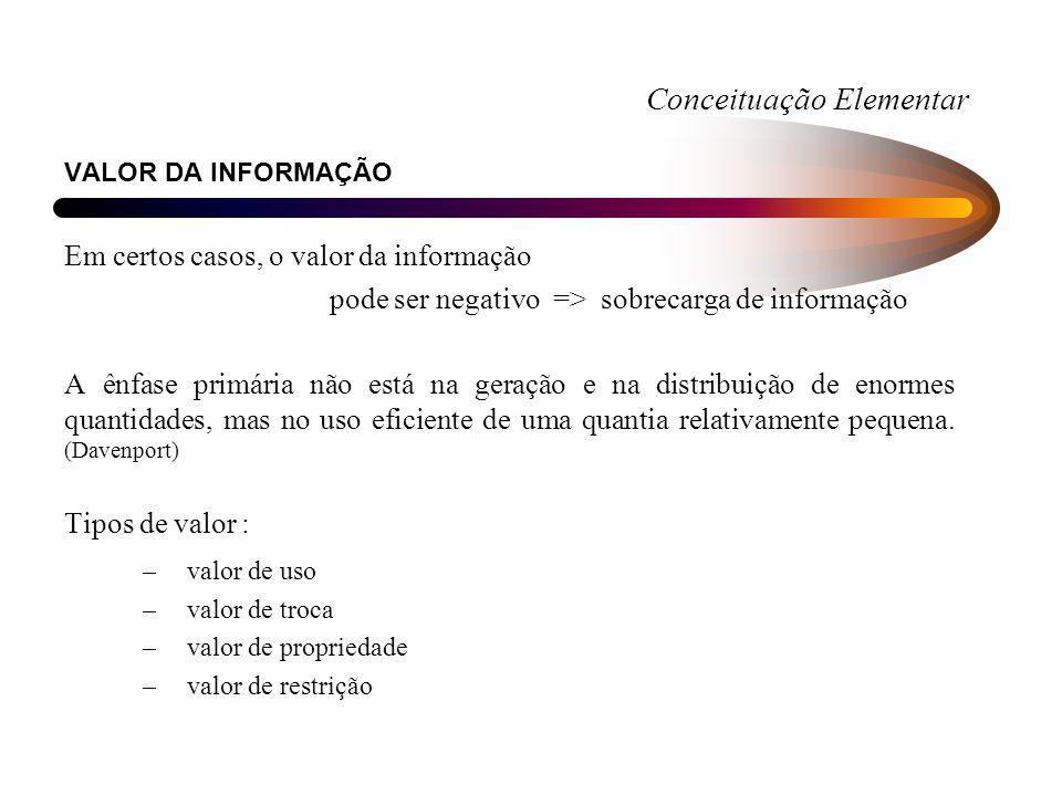 Conceituação Elementar VALOR DA INFORMAÇÃO Em certos casos, o valor da informação pode ser negativo => sobrecarga de informação A ênfase primária não