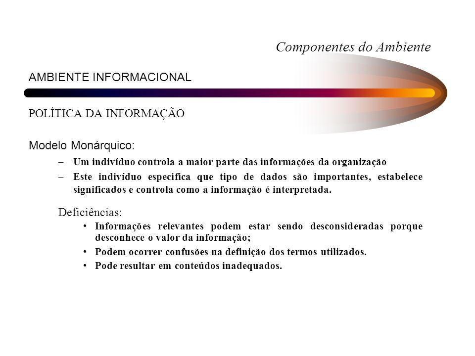Componentes do Ambiente AMBIENTE INFORMACIONAL POLÍTICA DA INFORMAÇÃO Modelo Monárquico: –Um indivíduo controla a maior parte das informações da organ