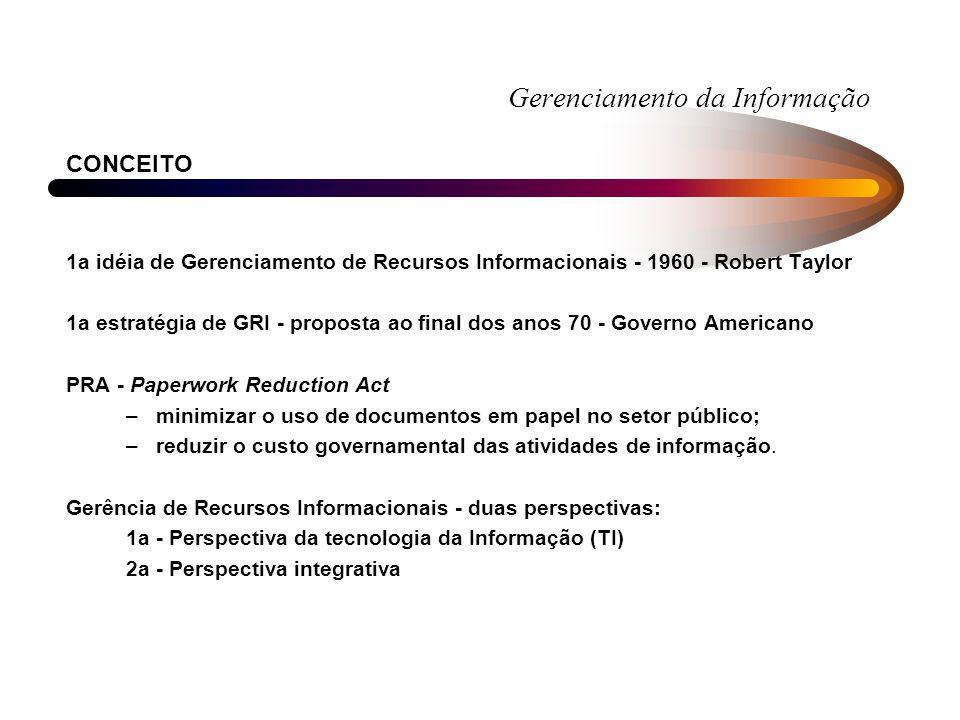 Gerenciamento da Informação CONCEITO 1a idéia de Gerenciamento de Recursos Informacionais - 1960 - Robert Taylor 1a estratégia de GRI - proposta ao fi