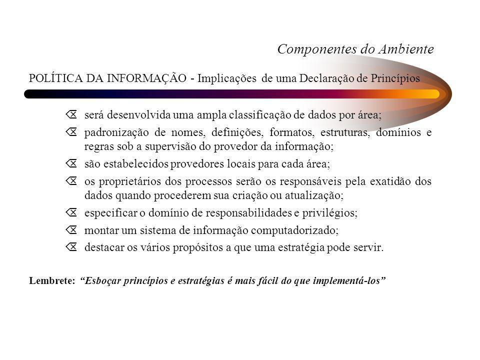Componentes do Ambiente POLÍTICA DA INFORMAÇÃO - Implicações de uma Declaração de Princípios Õserá desenvolvida uma ampla classificação de dados por á