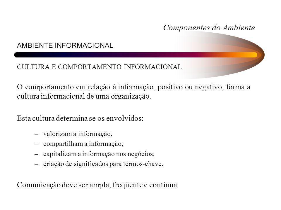 Componentes do Ambiente AMBIENTE INFORMACIONAL CULTURA E COMPORTAMENTO INFORMACIONAL O comportamento em relação à informação, positivo ou negativo, fo