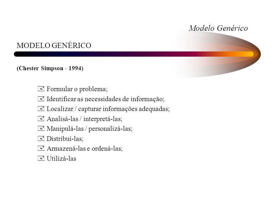 Modelo Genérico MODELO GENÉRICO (Chester Simpson - 1994) + Formular o problema; + Identificar as necessidades de informação; + Localizar / capturar in