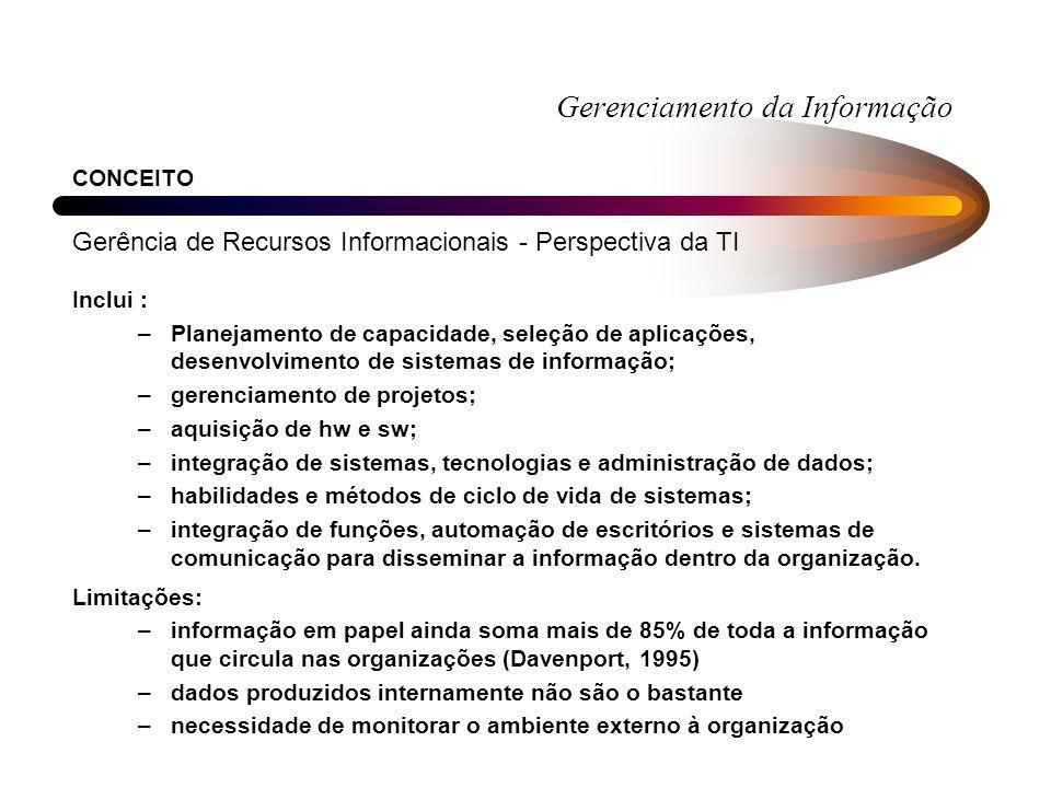 Gerenciamento da Informação CONCEITO Gerência de Recursos Informacionais - Perspectiva da TI Inclui : –Planejamento de capacidade, seleção de aplicaçõ