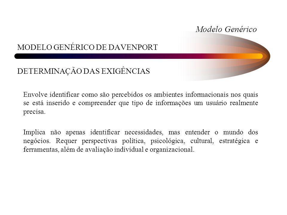 Modelo Genérico MODELO GENÉRICO DE DAVENPORT DETERMINAÇÃO DAS EXIGÊNCIAS Envolve identificar como são percebidos os ambientes informacionais nos quais
