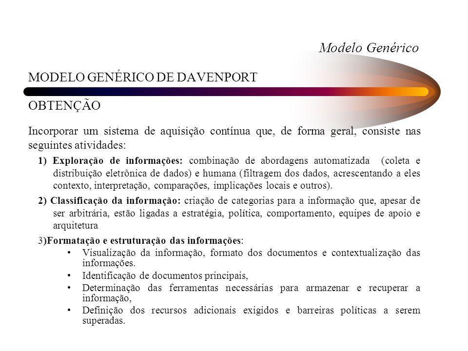 Modelo Genérico MODELO GENÉRICO DE DAVENPORT OBTENÇÃO Incorporar um sistema de aquisição contínua que, de forma geral, consiste nas seguintes atividad