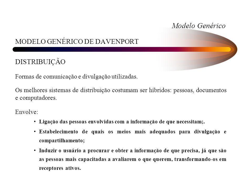 Modelo Genérico MODELO GENÉRICO DE DAVENPORT DISTRIBUIÇÃO Formas de comunicação e divulgação utilizadas. Os melhores sistemas de distribuição costumam