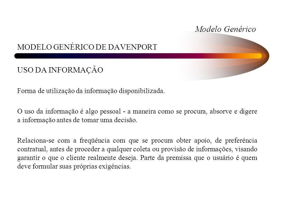 Modelo Genérico MODELO GENÉRICO DE DAVENPORT USO DA INFORMAÇÃO Forma de utilização da informação disponibilizada. O uso da informação é algo pessoal -