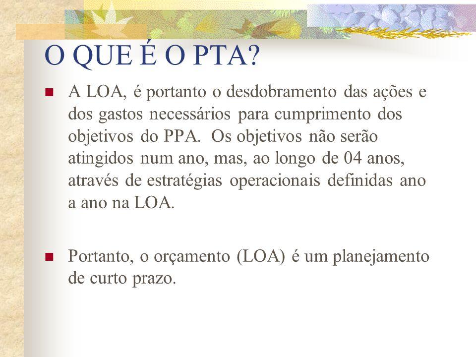 O QUE É O PTA.A LOA é basicamente um instrumento expresso em códigos, números, metas e objetivos.