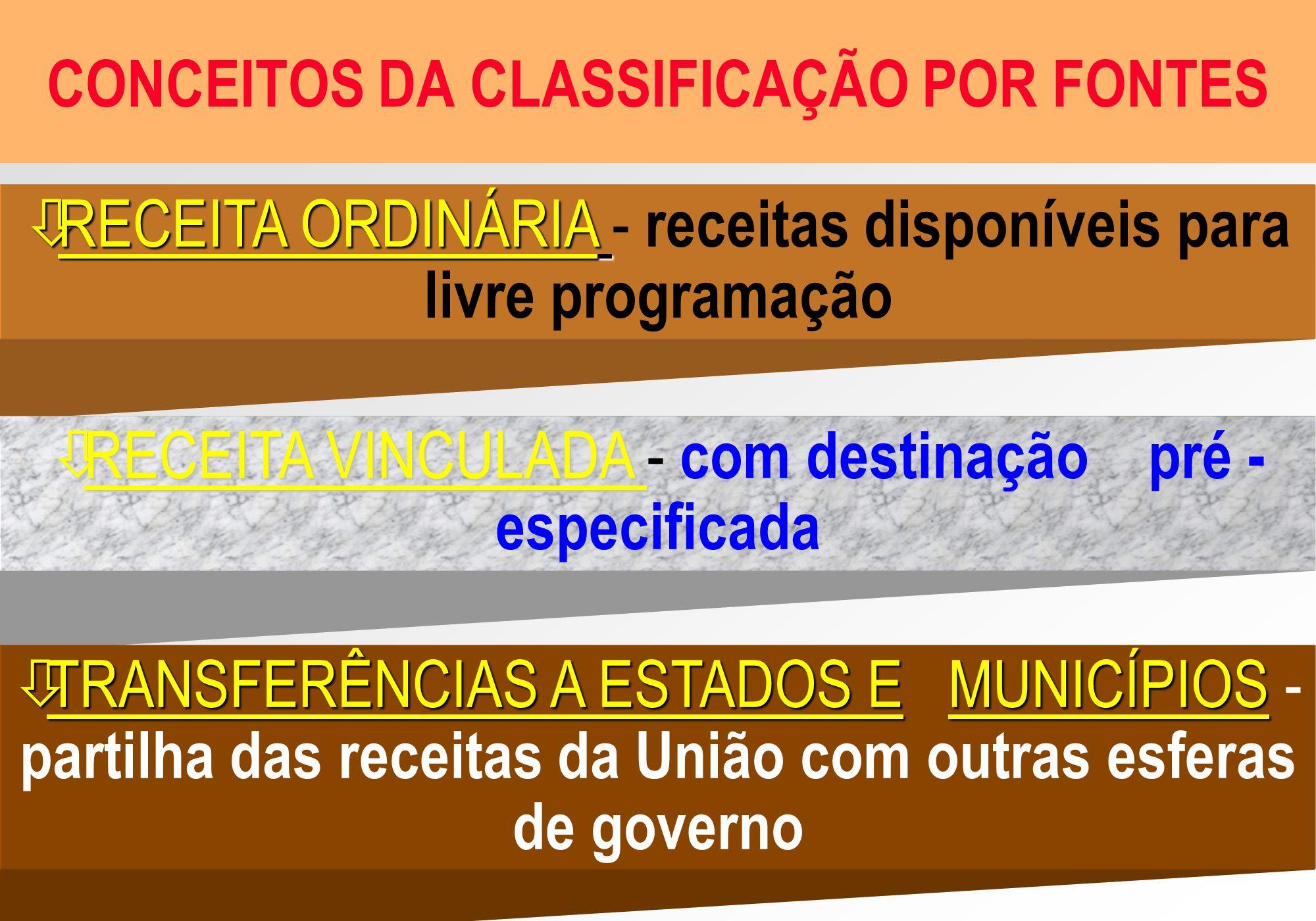 CONCEITOS DA CLASSIFICAÇÃO POR FONTES òRECEITA ORDINÁRIA òRECEITA ORDINÁRIA - receitas disponíveis para livre programação òRECEITA VINCULADA òRECEITA