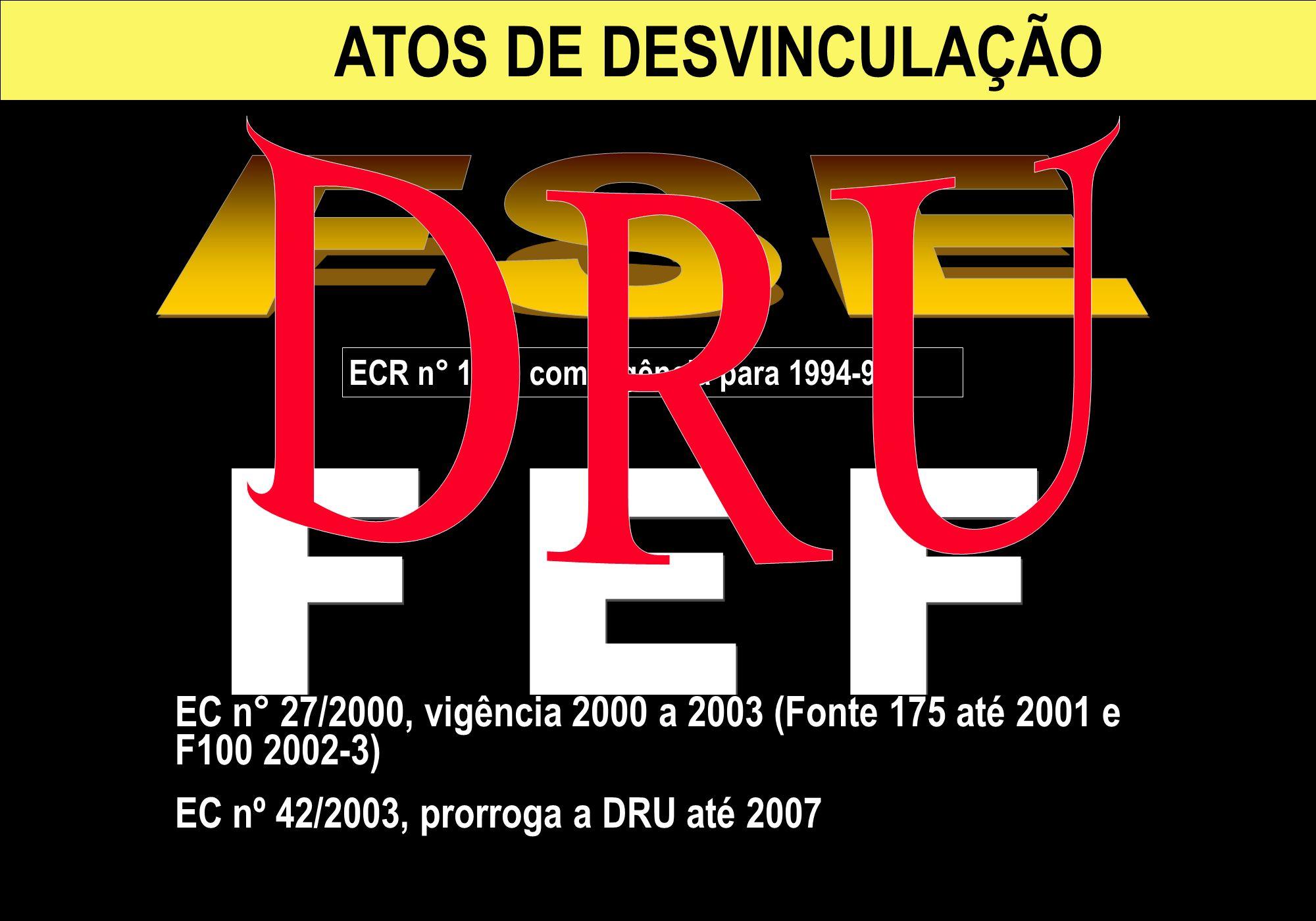 ATOS DE DESVINCULAÇÃO ECR n° 1/94, com vigência para 1994-95 EC n° 10/96 amplia com novo nome a vigência para o período de 1° janeiro de 1996 até junh