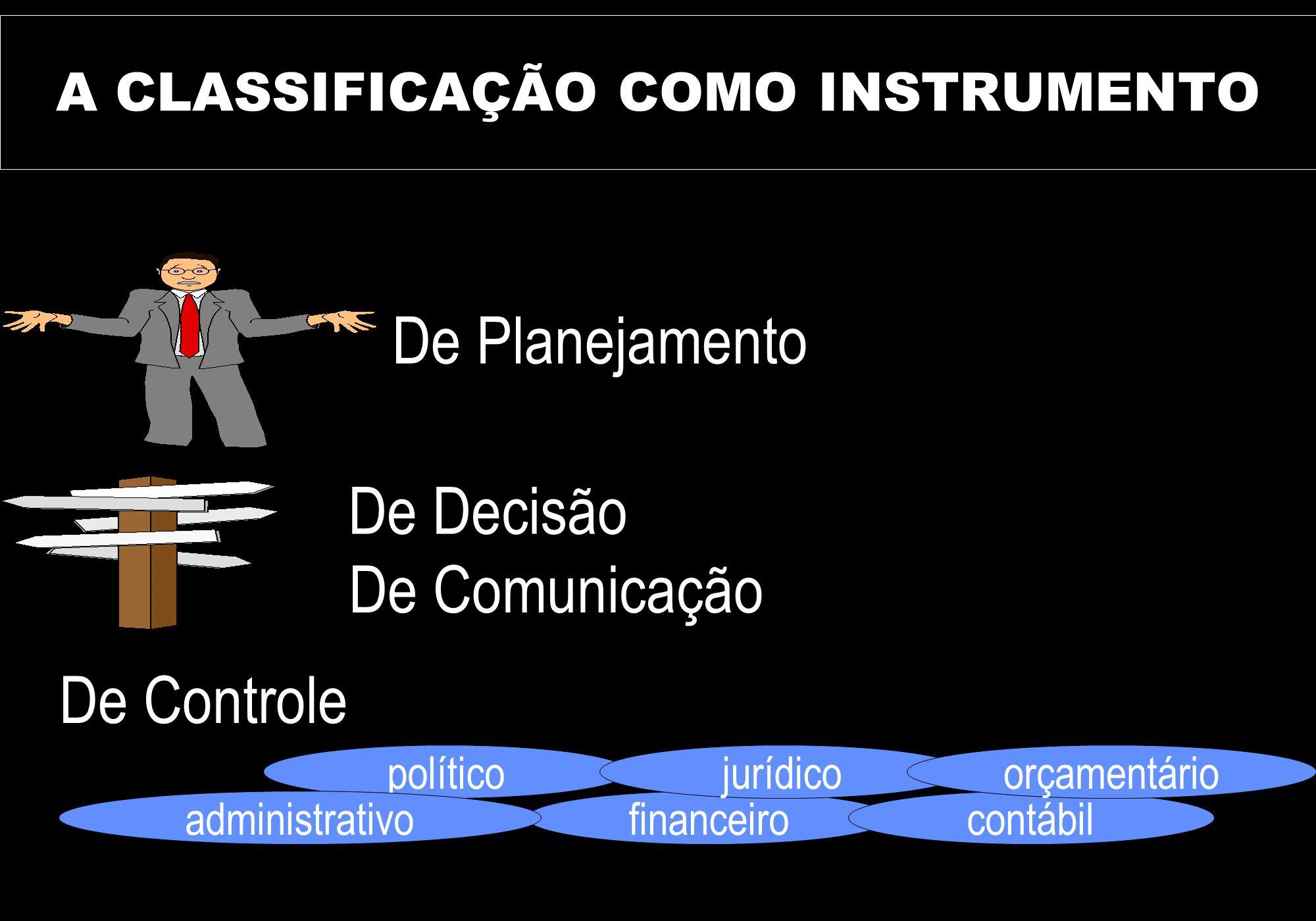A CLASSIFICAÇÃO COMO INSTRUMENTO De Decisão De Comunicação De Controle De Planejamento político financeiroadministrativo jurídico contábil orçamentári