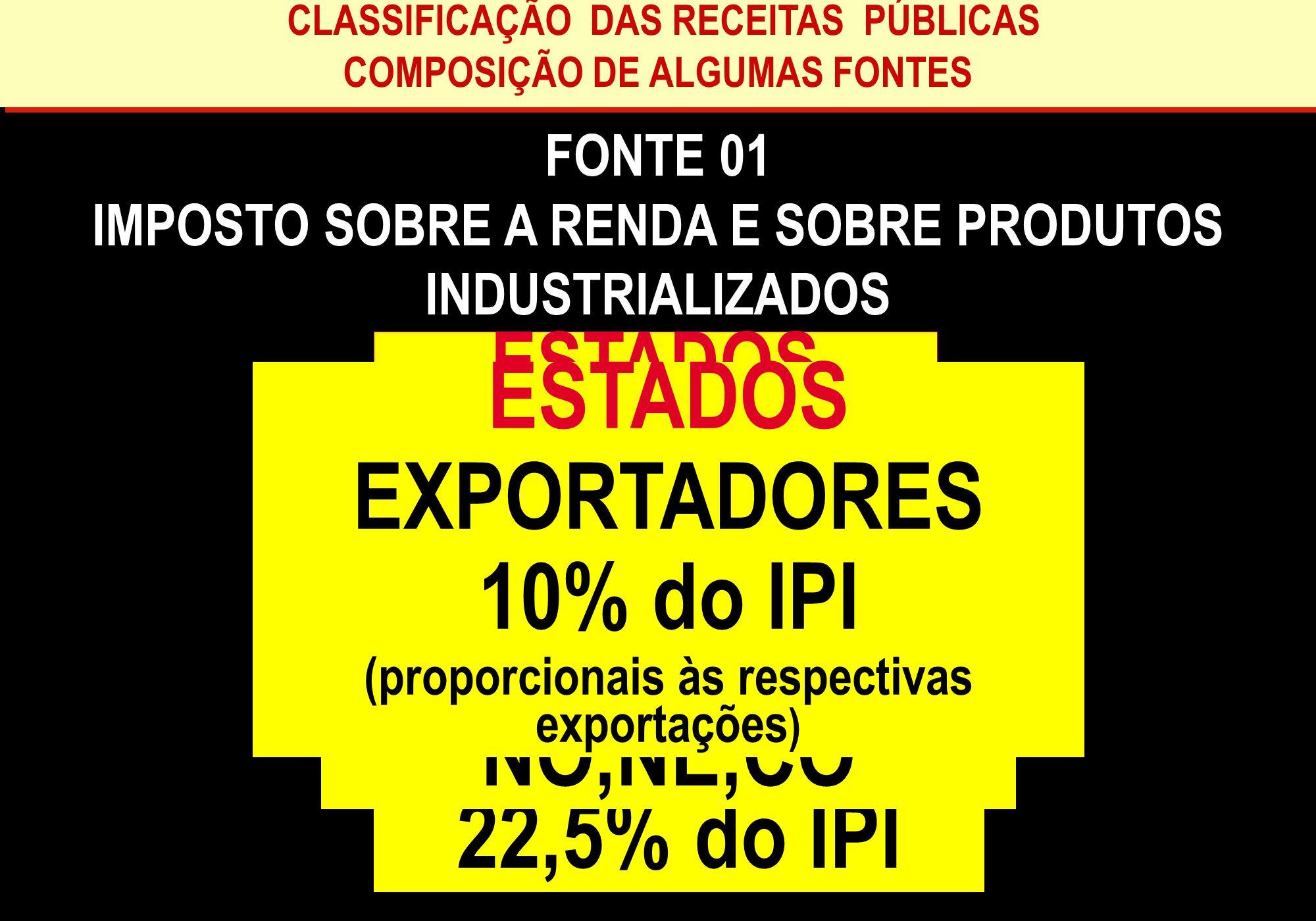 CLASSIFICAÇÃO DAS RECEITAS PÚBLICAS COMPOSIÇÃO DE ALGUMAS FONTES CLASSIFICAÇÃO DAS RECEITAS PÚBLICAS COMPOSIÇÃO DE ALGUMAS FONTES FONTE 01 IMPOSTO SOB