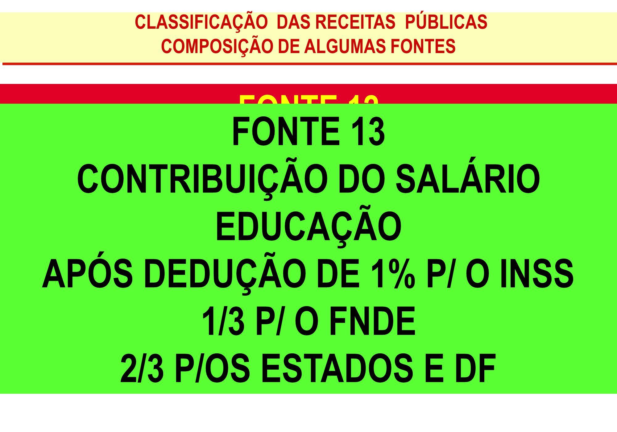 CLASSIFICAÇÃO DAS RECEITAS PÚBLICAS COMPOSIÇÃO DE ALGUMAS FONTES CLASSIFICAÇÃO DAS RECEITAS PÚBLICAS COMPOSIÇÃO DE ALGUMAS FONTES FONTE 12 MANUTENÇÃO