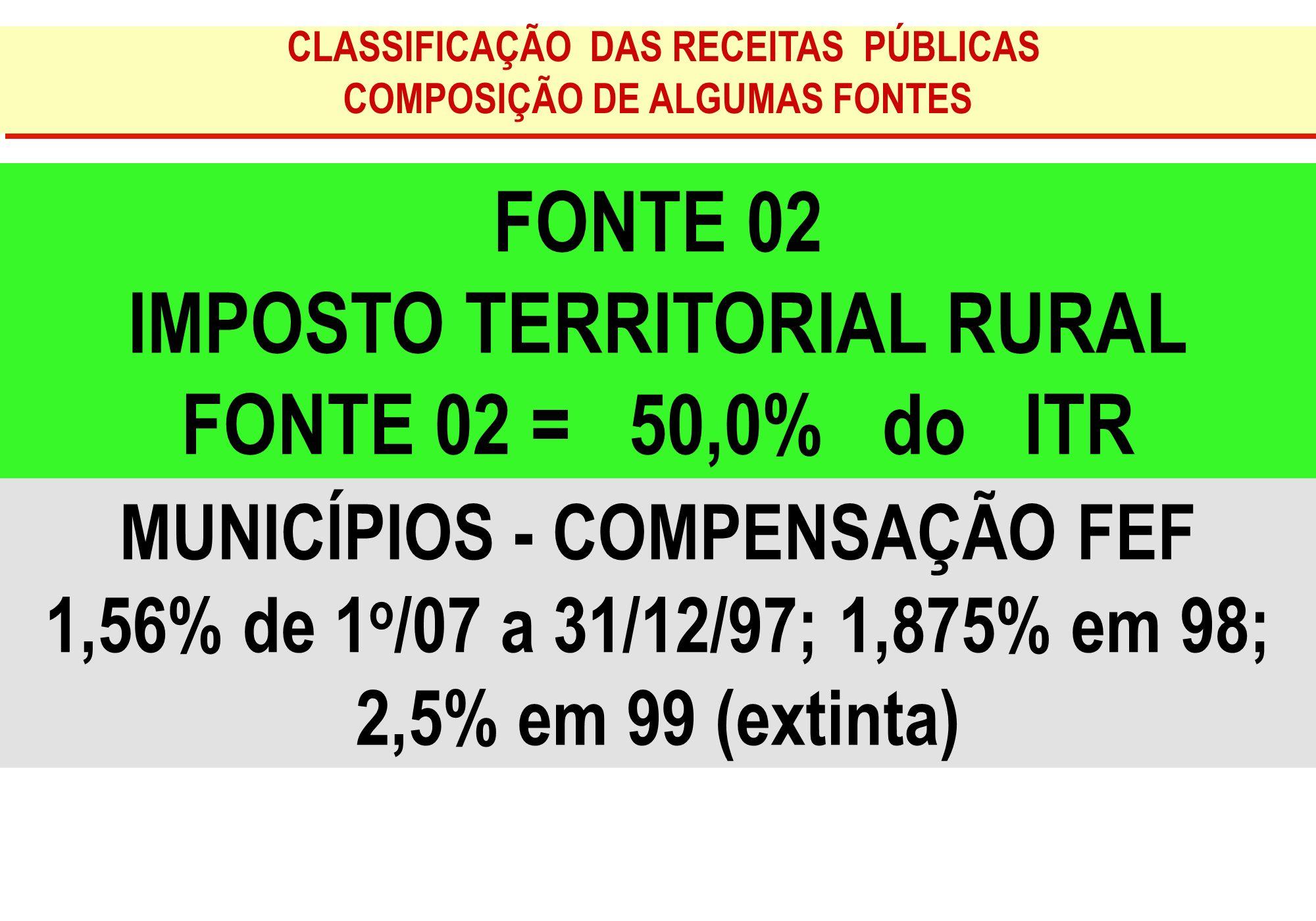 FONTE 03 TRANSFERÊNCIAS DO IR AOS MUNICÍPIOS - COMPENSAÇÃO FEF 1,56% de 1 o /07 a 31/12/97; 1,875% em 98; 2,5% em 99 (extinta) FONTE 02 IMPOSTO TERRIT