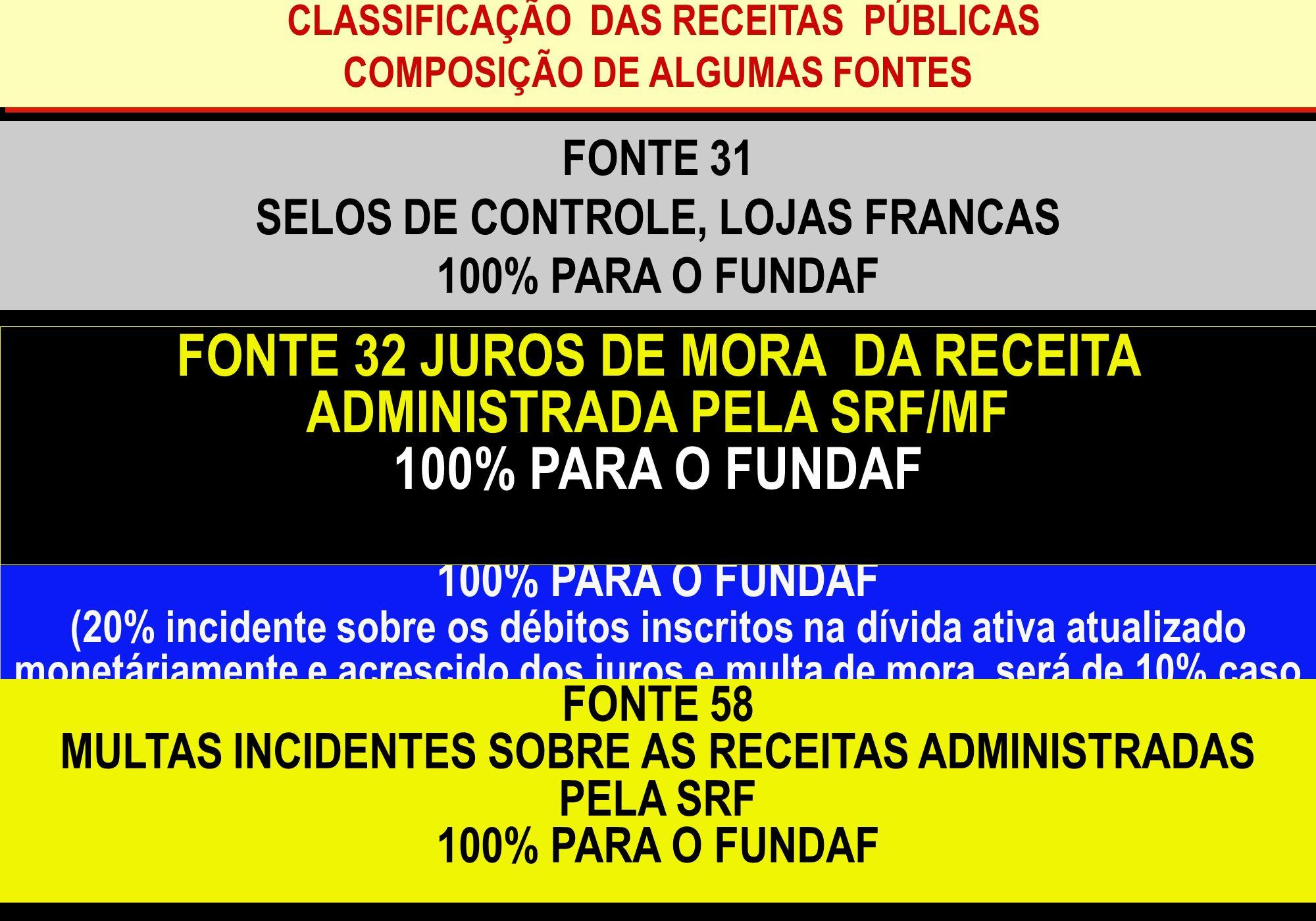 FONTE 31 SELOS DE CONTROLE, LOJAS FRANCAS 100% PARA O FUNDAF FONTE 57 RECEITA DE HONORÁRIOS DE ADVOGADOS - FUNDAF 100% PARA O FUNDAF (20% incidente so