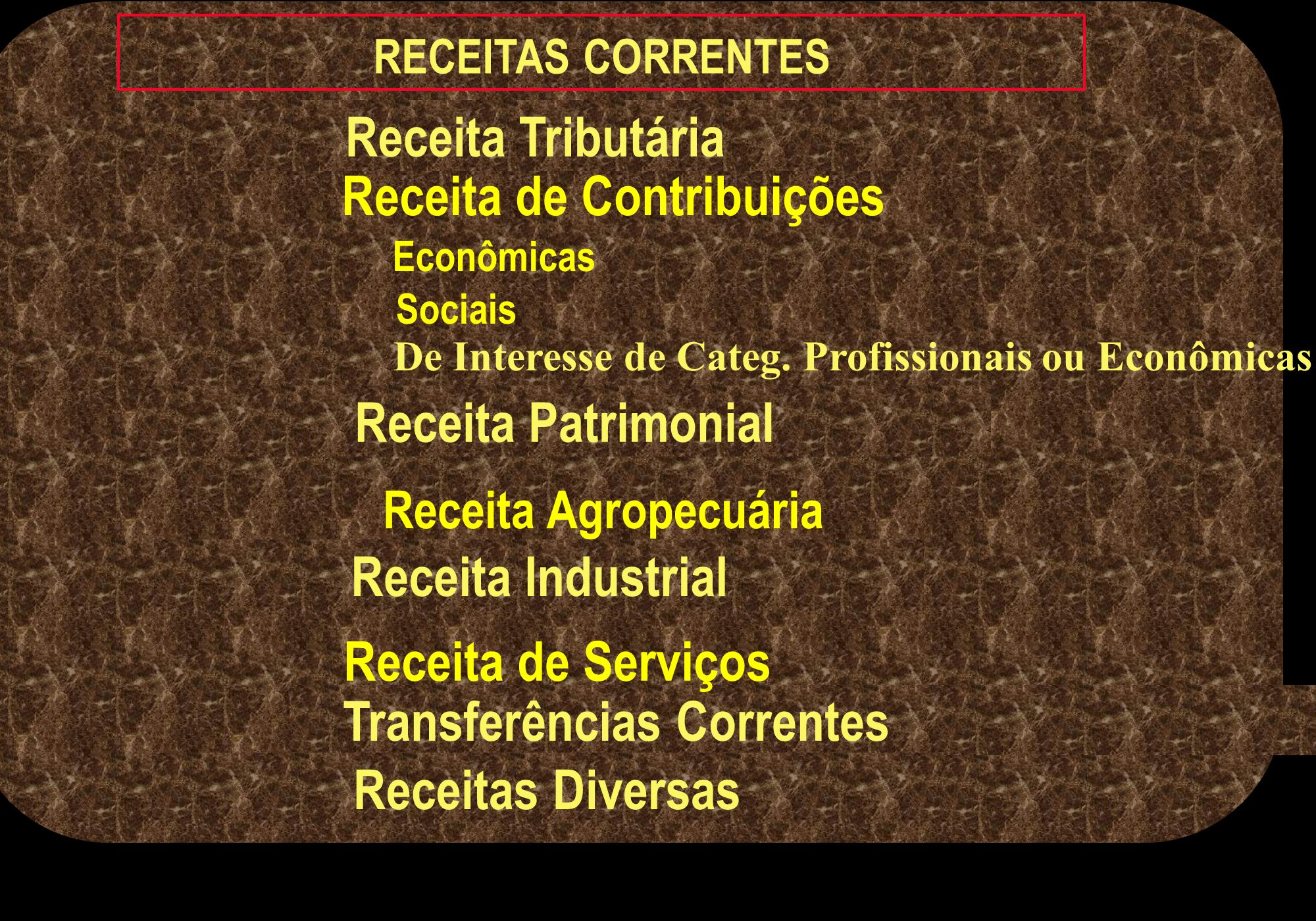 RECEITAS CORRENTES Receita Tributária Receita Patrimonial Receita Industrial Transferências Correntes Receitas Diversas Receita de Serviços Receita de