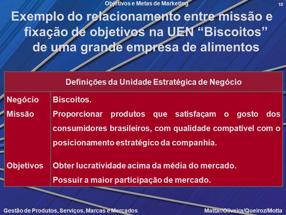 Objetivos e Metas de Marketing Gestão de Produtos, Serviços, Marcas e Mercados Mattar/Oliveira/Queiroz/Motta 10 Exemplo do relacionamento entre missão