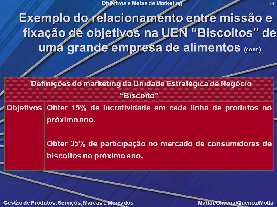 Objetivos e Metas de Marketing Gestão de Produtos, Serviços, Marcas e Mercados Mattar/Oliveira/Queiroz/Motta 11 Definições do marketing da Unidade Est