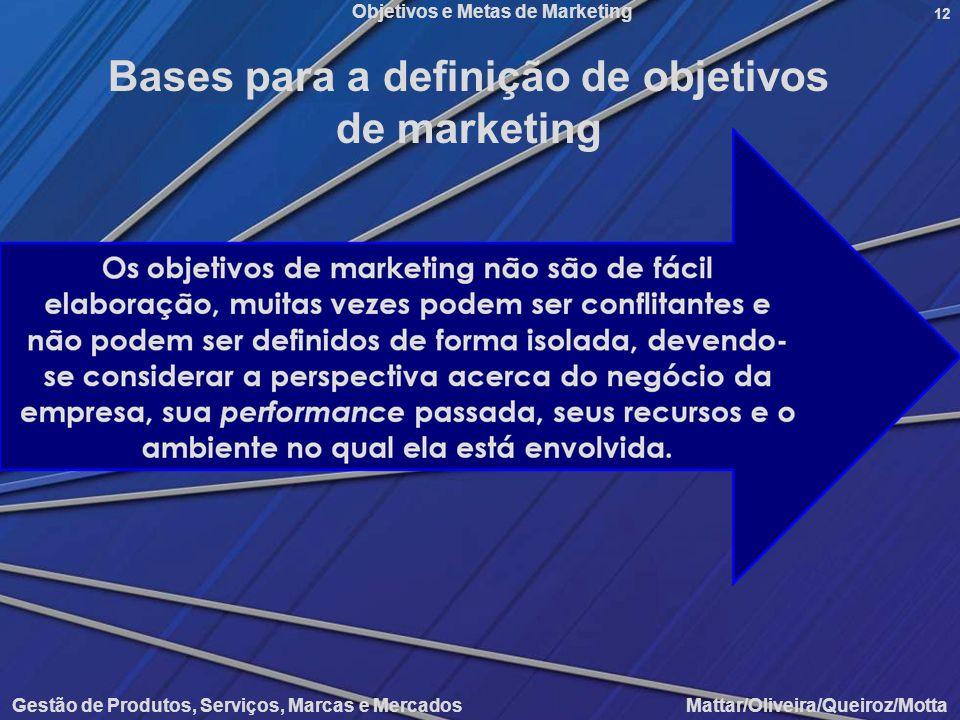 Objetivos e Metas de Marketing Gestão de Produtos, Serviços, Marcas e Mercados Mattar/Oliveira/Queiroz/Motta 12 Bases para a definição de objetivos de
