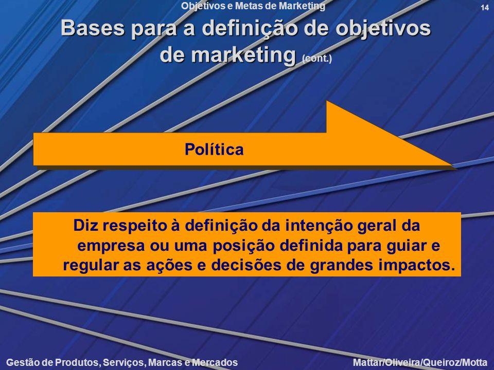 Objetivos e Metas de Marketing Gestão de Produtos, Serviços, Marcas e Mercados Mattar/Oliveira/Queiroz/Motta 14 Diz respeito à definição da intenção g