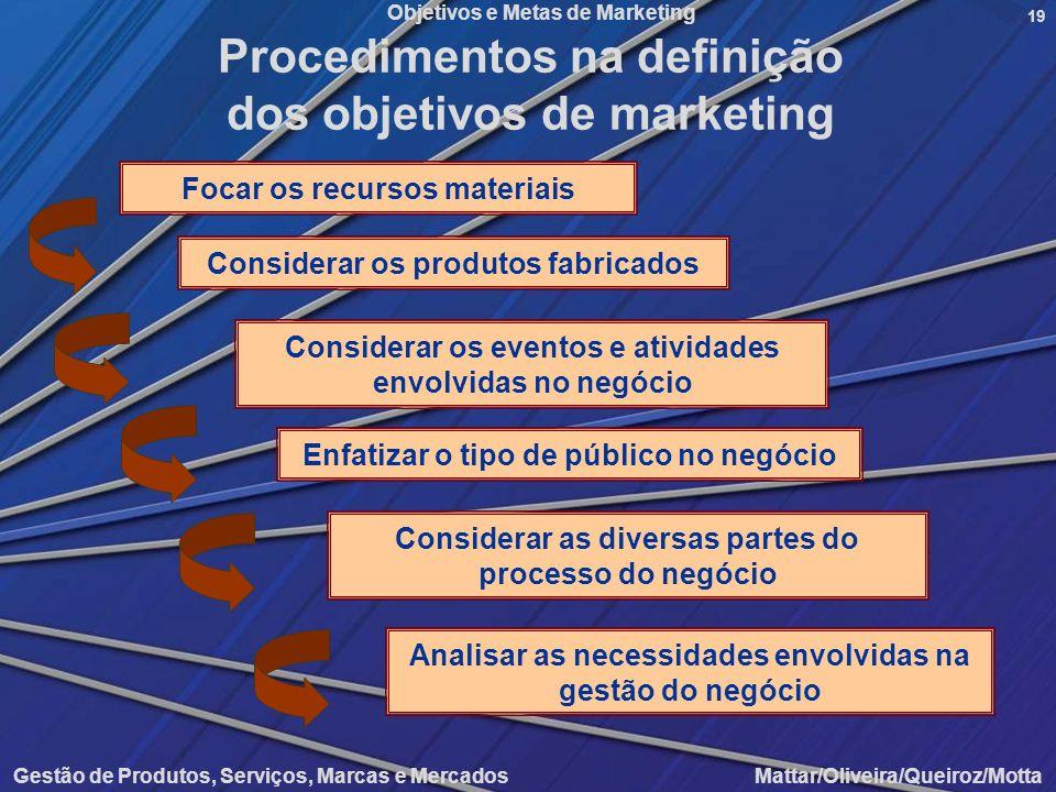 Objetivos e Metas de Marketing Gestão de Produtos, Serviços, Marcas e Mercados Mattar/Oliveira/Queiroz/Motta 19 Procedimentos na definição dos objetiv