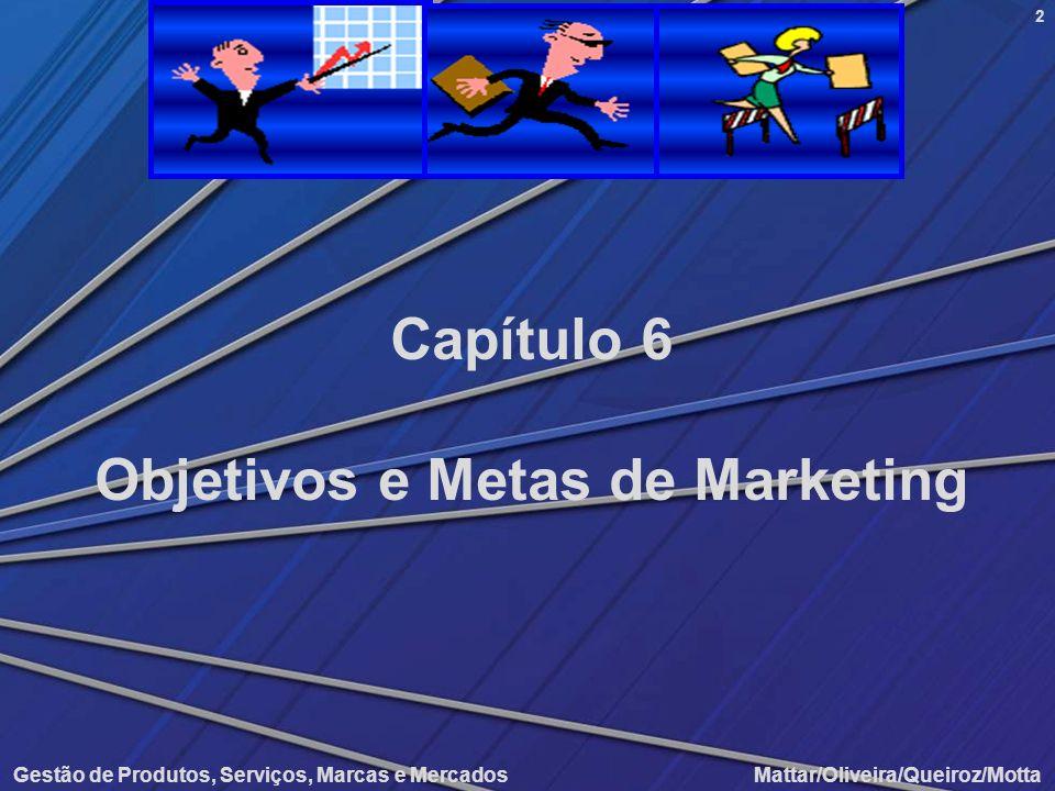 Objetivos e Metas de Marketing Gestão de Produtos, Serviços, Marcas e Mercados Mattar/Oliveira/Queiroz/Motta 2 Capítulo 6 Objetivos e Metas de Marketi