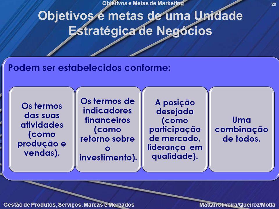 Objetivos e Metas de Marketing Gestão de Produtos, Serviços, Marcas e Mercados Mattar/Oliveira/Queiroz/Motta 20 Objetivos e metas de uma Unidade Estra