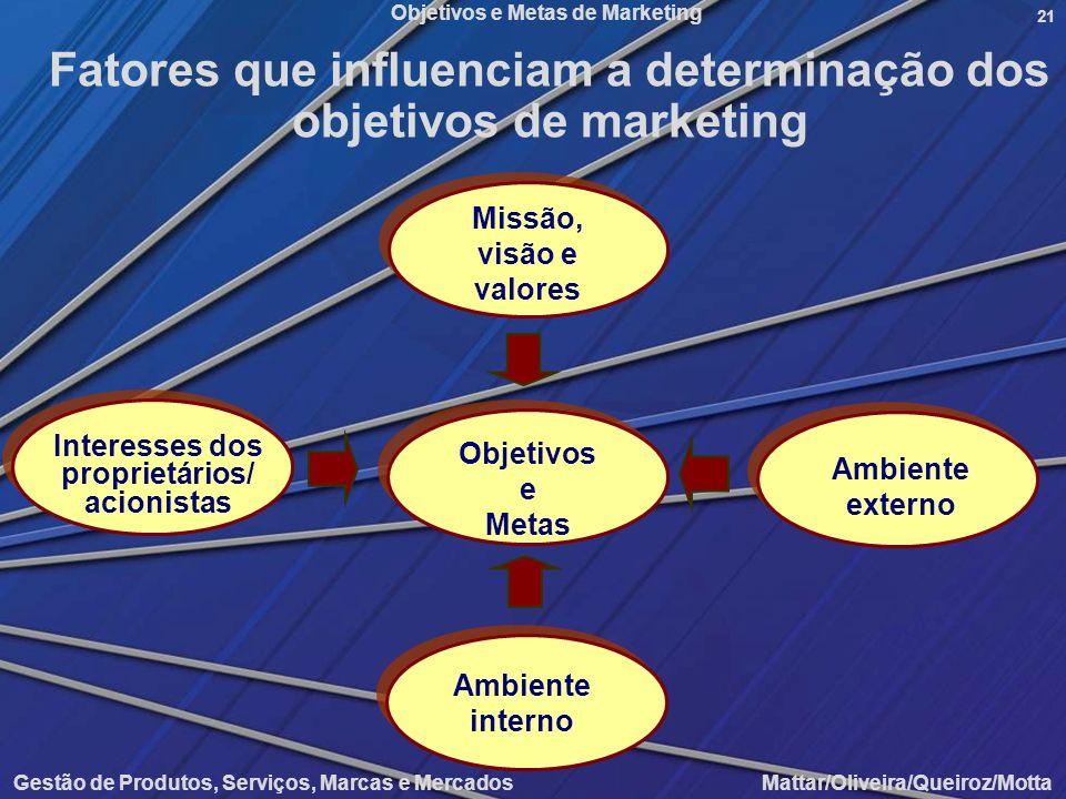 Objetivos e Metas de Marketing Gestão de Produtos, Serviços, Marcas e Mercados Mattar/Oliveira/Queiroz/Motta 21 Fatores que influenciam a determinação