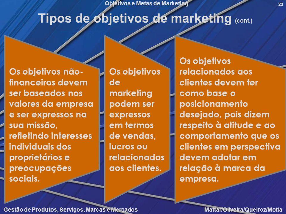 Objetivos e Metas de Marketing Gestão de Produtos, Serviços, Marcas e Mercados Mattar/Oliveira/Queiroz/Motta 23 Tipos de objetivos de marketing (cont.