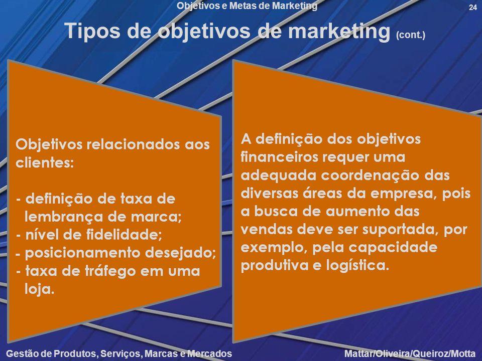 Objetivos e Metas de Marketing Gestão de Produtos, Serviços, Marcas e Mercados Mattar/Oliveira/Queiroz/Motta 24 Tipos de objetivos de marketing (cont.