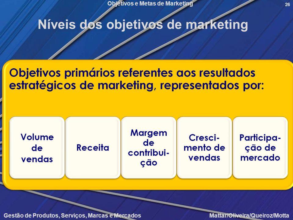 Objetivos e Metas de Marketing Gestão de Produtos, Serviços, Marcas e Mercados Mattar/Oliveira/Queiroz/Motta 26 Níveis dos objetivos de marketing