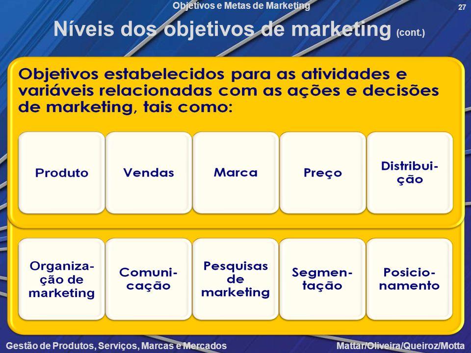 Objetivos e Metas de Marketing Gestão de Produtos, Serviços, Marcas e Mercados Mattar/Oliveira/Queiroz/Motta 27 Níveis dos objetivos de marketing (con