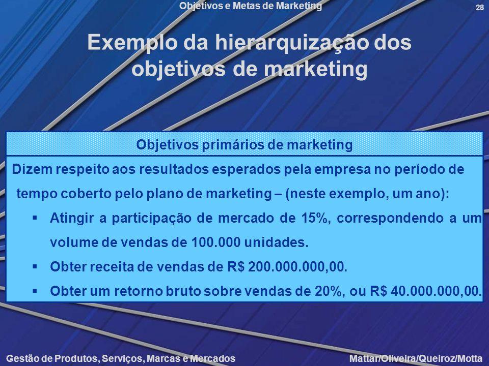 Objetivos e Metas de Marketing Gestão de Produtos, Serviços, Marcas e Mercados Mattar/Oliveira/Queiroz/Motta 28 Objetivos primários de marketing Dizem