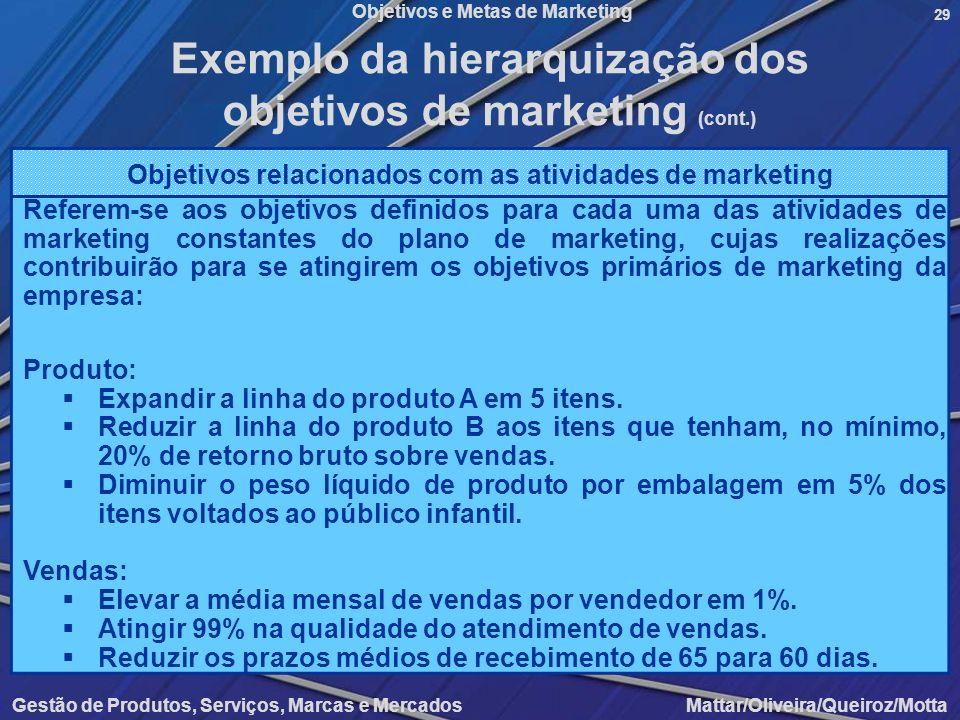 Objetivos e Metas de Marketing Gestão de Produtos, Serviços, Marcas e Mercados Mattar/Oliveira/Queiroz/Motta 29 Objetivos relacionados com as atividad