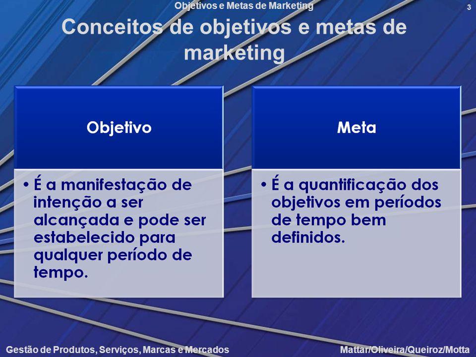 Gestão de Produtos, Serviços, Marcas e Mercados Mattar/Oliveira/Queiroz/Motta 3 Conceitos de objetivos e metas de marketing