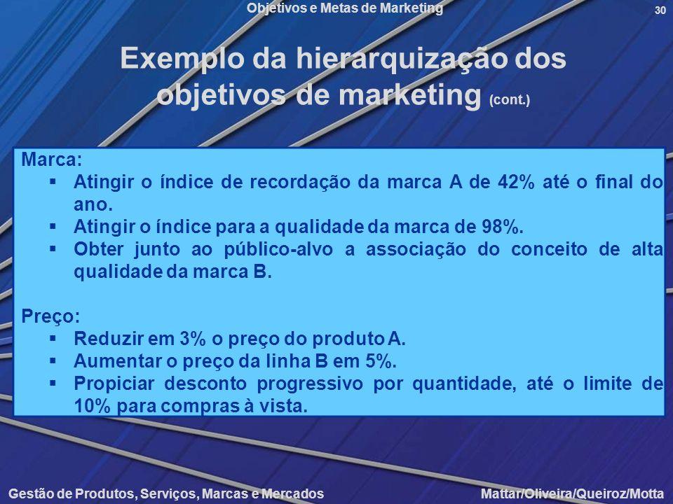 Objetivos e Metas de Marketing Gestão de Produtos, Serviços, Marcas e Mercados Mattar/Oliveira/Queiroz/Motta 30 Marca: Atingir o índice de recordação
