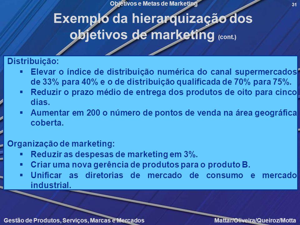 Objetivos e Metas de Marketing Gestão de Produtos, Serviços, Marcas e Mercados Mattar/Oliveira/Queiroz/Motta 31 Distribuição: Elevar o índice de distr