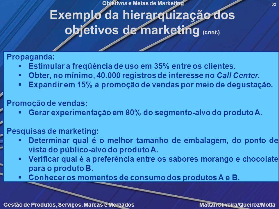 Objetivos e Metas de Marketing Gestão de Produtos, Serviços, Marcas e Mercados Mattar/Oliveira/Queiroz/Motta 32 Propaganda: Estimular a freqüência de