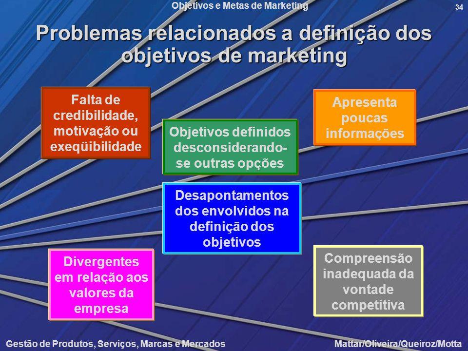 Objetivos e Metas de Marketing Gestão de Produtos, Serviços, Marcas e Mercados Mattar/Oliveira/Queiroz/Motta 34 Problemas relacionados a definição dos