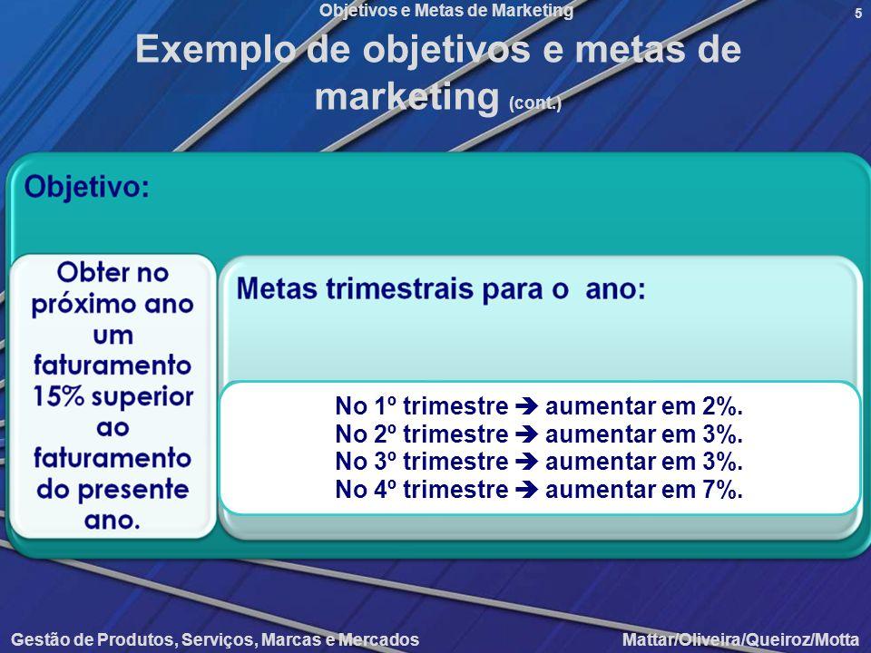 Objetivos e Metas de Marketing Gestão de Produtos, Serviços, Marcas e Mercados Mattar/Oliveira/Queiroz/Motta 5 Exemplo de objetivos e metas de marketi