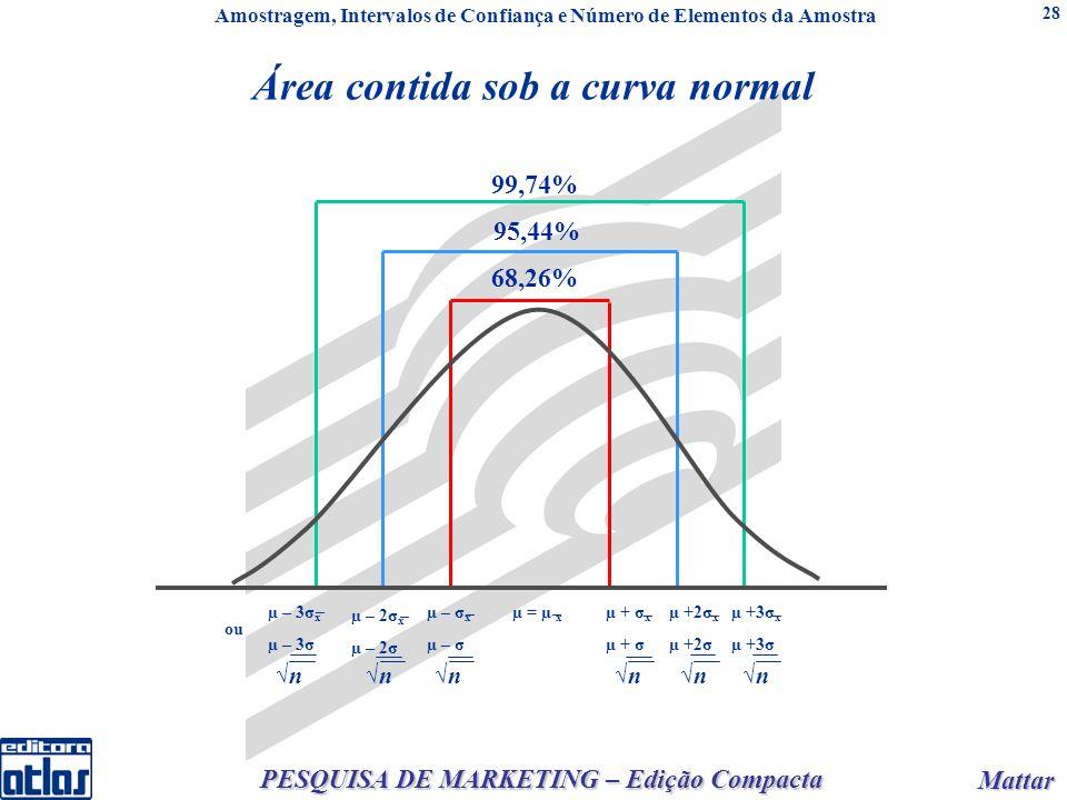Mattar Mattar PESQUISA DE MARKETING – Edição Compacta 28 Área contida sob a curva normal Amostragem, Intervalos de Confiança e Número de Elementos da Amostra 95,44% 68,26% 99,74% µ – 3σ x _ µ – 2σ x _ µ – σ x _ µ = µ x _ µ + σ x µ +2σ x µ +3σ x ___ µ – 3σ µ – 2σ µ – σ µ + σ µ +2σ µ +3σ nnnnnn ou