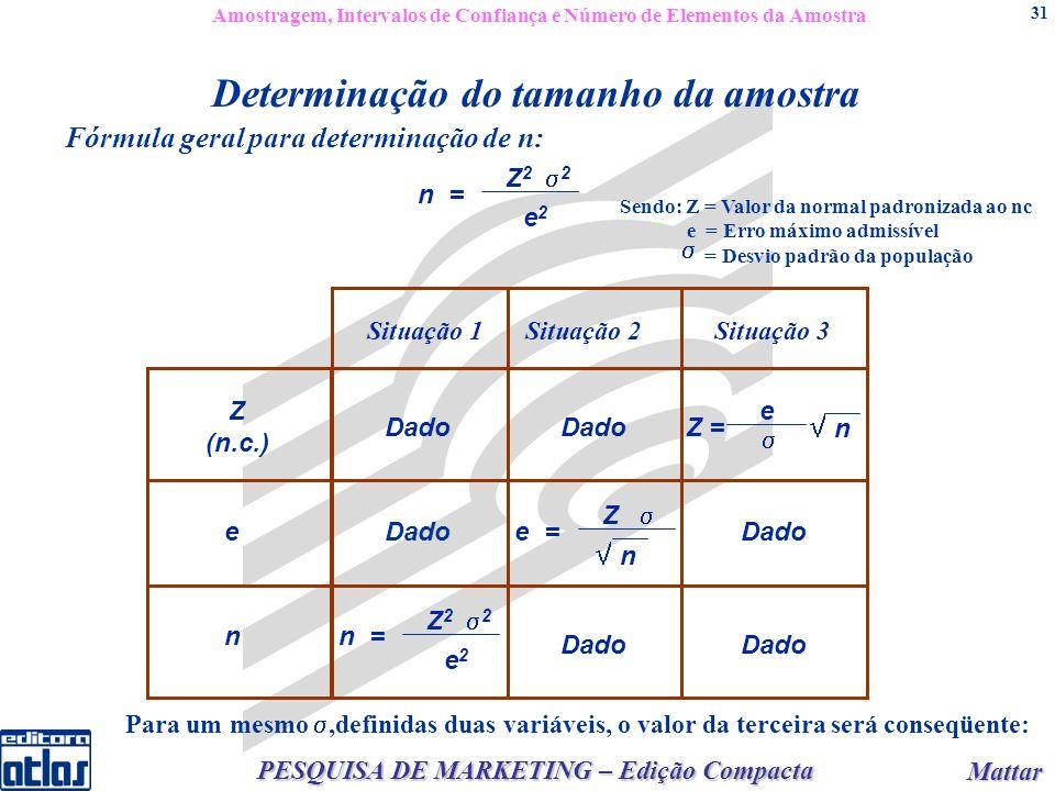 Mattar Mattar PESQUISA DE MARKETING – Edição Compacta 31 Determinação do tamanho da amostra n = Z 2 2 e2e2 Situação 1Situação 2Situação 3 Dado Z = e = Z n = Z 2 2 e2e2 n e Z (n.c.) n e n Fórmula geral para determinação de n: Sendo: Z = Valor da normal padronizada ao nc e = Erro máximo admissível = Desvio padrão da população Para um mesmo,definidas duas variáveis, o valor da terceira será conseqüente: Amostragem, Intervalos de Confiança e Número de Elementos da Amostra