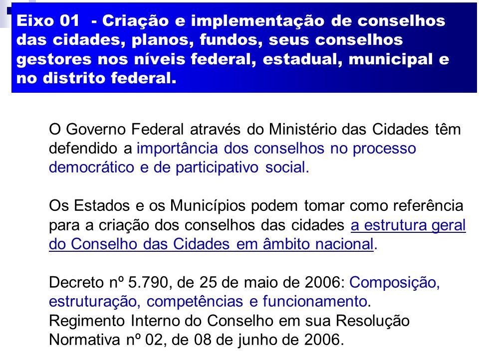 Eixo 01 - Criação e implementação de conselhos das cidades, planos, fundos, seus conselhos gestores nos níveis federal, estadual, municipal e no distrito federal.