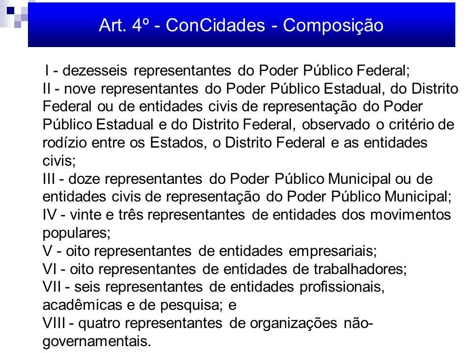 Conselho das cidades - ConCidades I – P.P.F.1618,60% II- P.