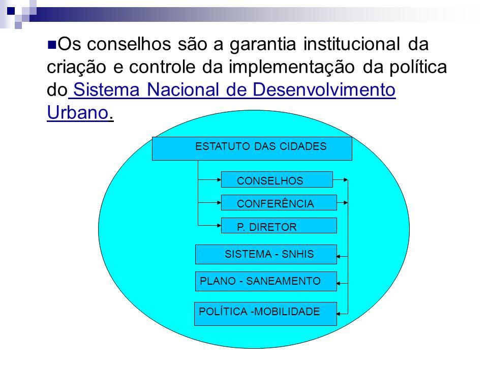 ESTATUTO DAS CIDADES CONSELHOS CONFERÊNCIA P.