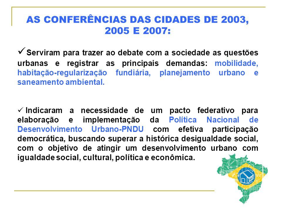 AS CONFERÊNCIAS DAS CIDADES DE 2003, 2005 E 2007: Serviram para trazer ao debate com a sociedade as questões urbanas e registrar as principais demanda