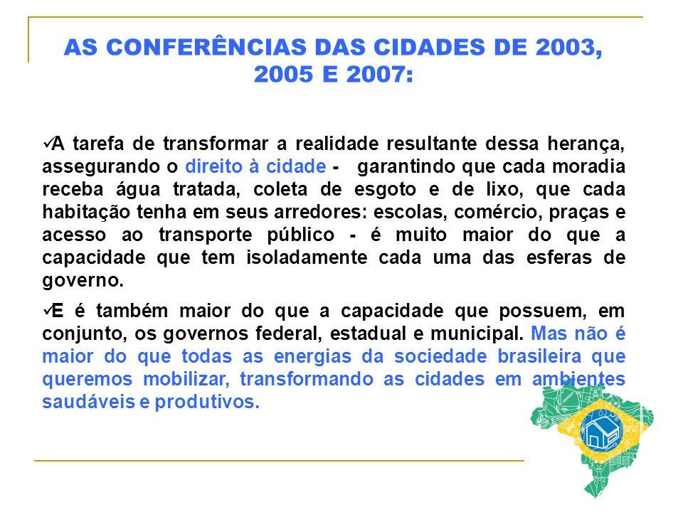AS CONFERÊNCIAS DAS CIDADES DE 2003, 2005 E 2007: Os avanços e dificuldades para a efetiva implementação da Política Nacional de Desenvolvimento Urbano - PNDU serão discutidos durante a 4ª Conferência Nacional das Cidades - ocorrerá de 24 a 28 de maio de 2010, em Brasília, com o lema CIDADE PARA TODOS E TODAS COM GESTÃO DEMOCRÁTICA, PARTICIPATIVA E CONTROLE SOCIAL.