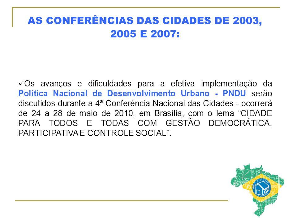 AS CONFERÊNCIAS DAS CIDADES DE 2003, 2005 E 2007: Os avanços e dificuldades para a efetiva implementação da Política Nacional de Desenvolvimento Urban