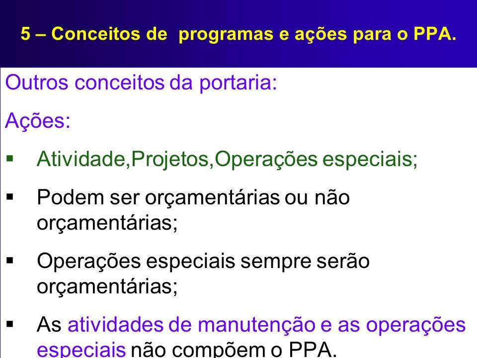 5 – Conceitos de programas e ações para o PPA. Outros conceitos da portaria: Ações: Atividade,Projetos,Operações especiais; Podem ser orçamentárias ou