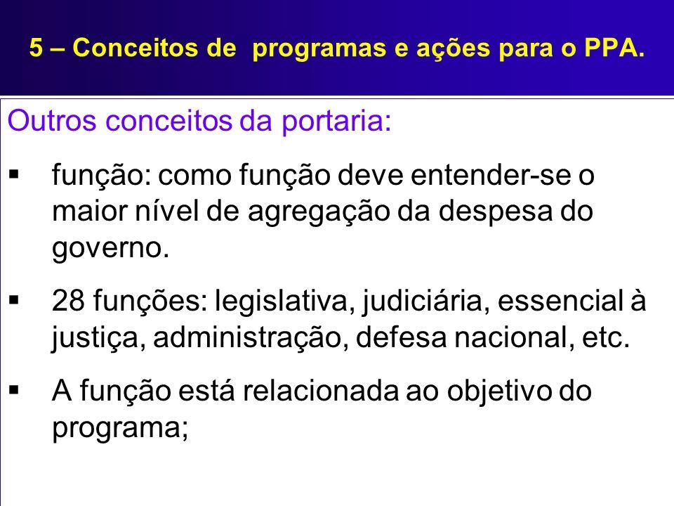 5 – Conceitos de programas e ações para o PPA. Outros conceitos da portaria: função: como função deve entender-se o maior nível de agregação da despes